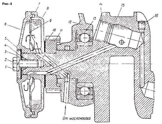 центрифуга двигателя МТ10-32