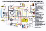 схема электрооборудования мотоцикла Урал-м67 Урал-м67-36