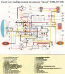 схема электрооборудования мотоциклов Днепр МТ-10, МТ-1036.